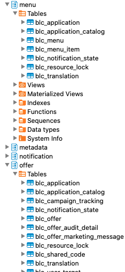 Translation Tables